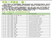 常年供应无毒PVC原料颗粒