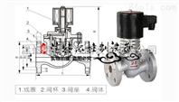 先导活塞式蒸汽电磁阀